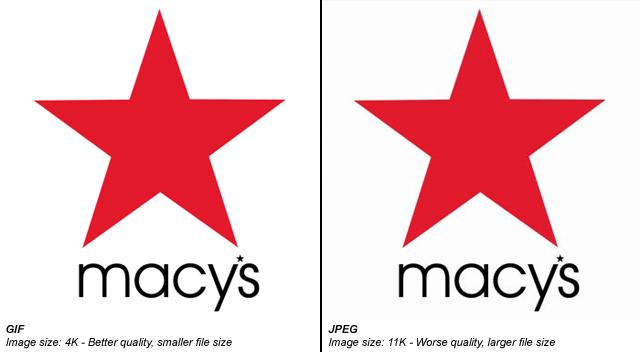 GIF vs JPEG